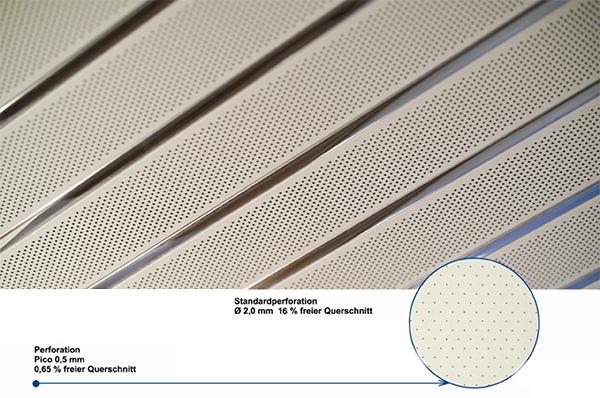 Perforation und Akustik